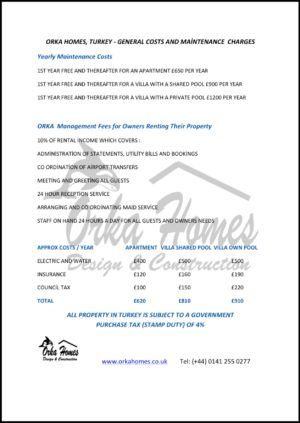 General Property Running Cost Guide